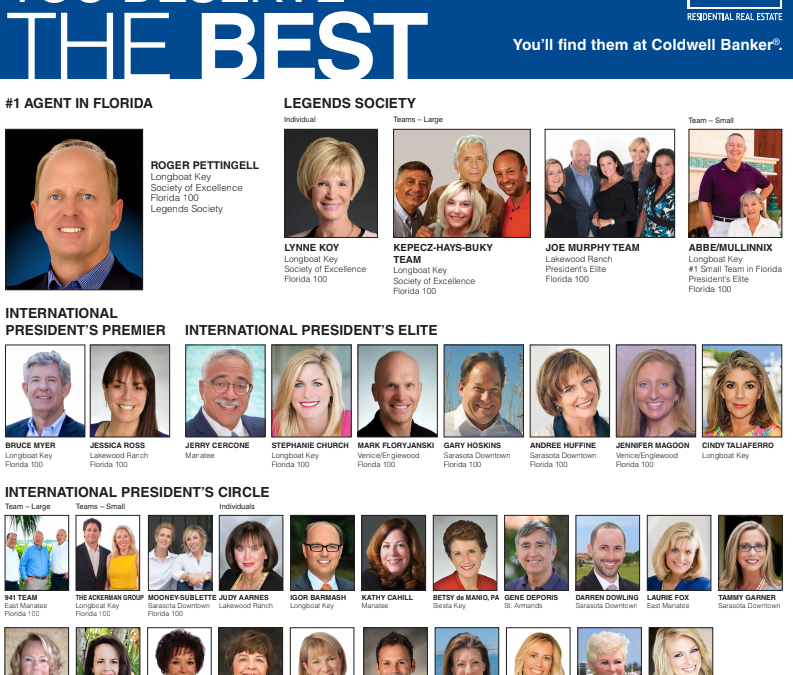 Shayla Twit Recognized As Local Top Sarasota Agent