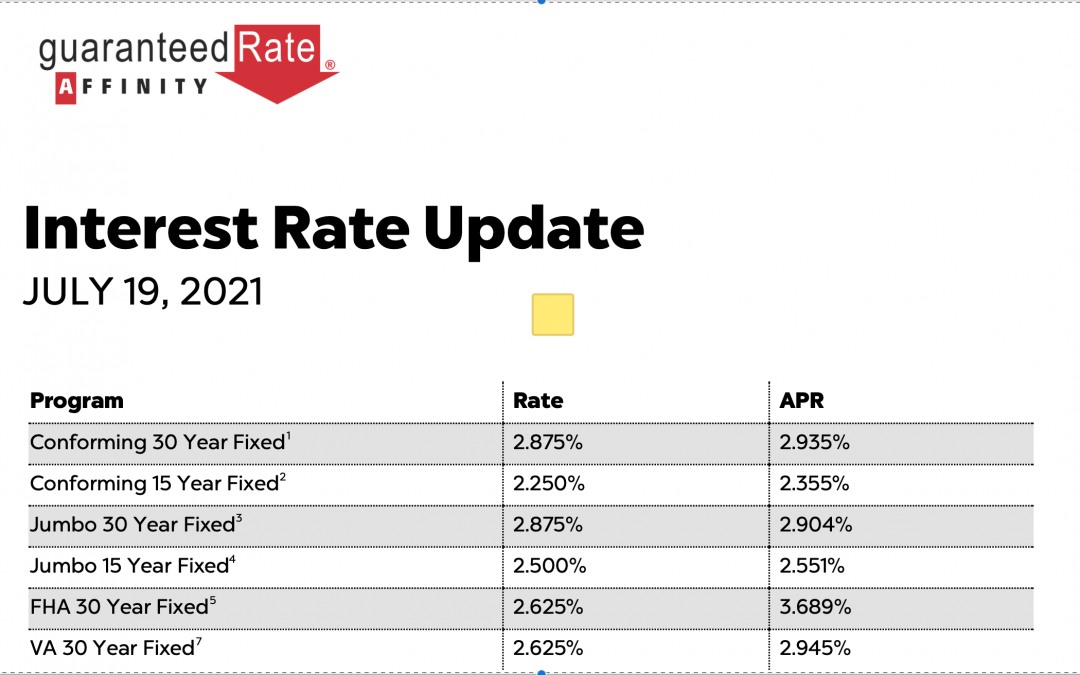 July Rate Update